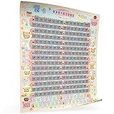 Splash Brands Clever me® 1894 'BabySteps Rubbelkalender - 236 unterhaltsame Infos und Tipps für werdende Eltern
